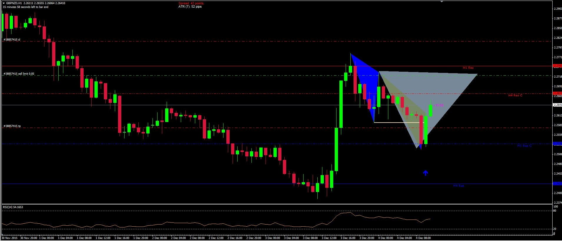 Gbp forex trading